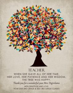 Read more about the article Custom Gift for Teacher Art Proof for Roslyn F.