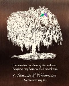 Read more about the article Personalized 9 Year Anniversary Gift Custom Art Proof for Tennessee M.