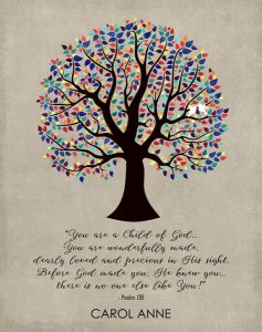 Read more about the article Custom Confirmation Communion Art Proof for Todd F.