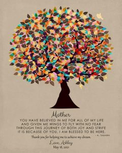 Read more about the article Custom Gift for Mom Art Proof for Veola S.