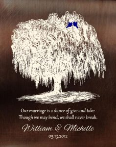 Read more about the article Personalized 9 Year Anniversary Gift Custom Art Proof for William H.