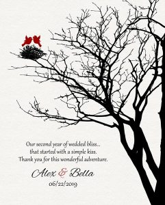 Read more about the article Personalized 2 Year Anniversary Gift Custom Art Proof for Alex and Bella