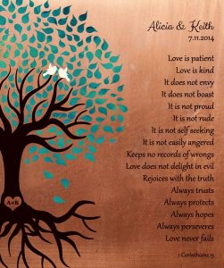 Personalized 7 Year Anniversary Gift Custom Art Proof for Alicia S.