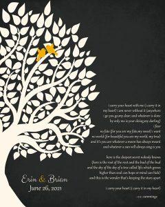 Custom Wedding Day Gift Art Proof for Erin & Brian G.