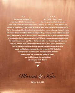 Personalized 7 Year Anniversary Gift Custom Art Proof for Kate S.