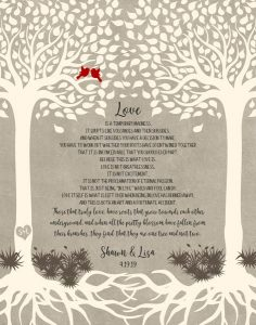Read more about the article Custom Wedding Day Gift Art Proof for Lisa T.