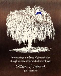Personalized 9 Year Anniversary Gift Custom Art Proof for Matt & Sarah W.