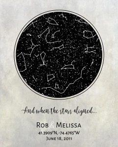Custom 10 Year Anniversary Gift Art Proof for Melissa S.