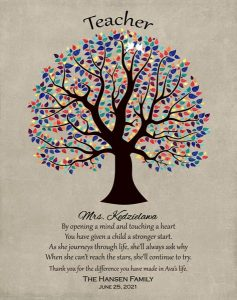 Read more about the article Custom Gift for Teacher Art Proof for Patricia H.