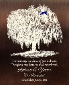 Read more about the article Personalized 9 Year Anniversary Gift Custom Art Proof for Robert and Yezta W.