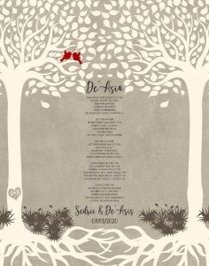 Read more about the article Custom Wedding Day Gift Art Proof for Sedric B.