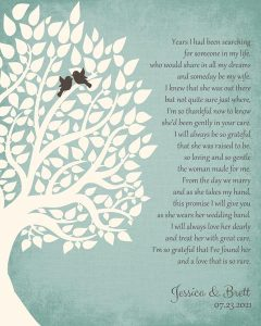 Read more about the article Custom Wedding Day Gift Art Proof for Brett H.