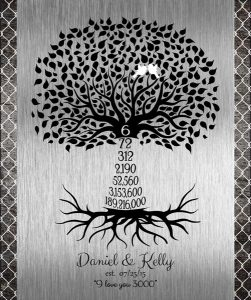 Read more about the article Personalized 6 Year Anniversary Gift Custom Art Proof  for Daniel S.