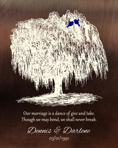 Read more about the article Personalized 9 Year Anniversary Gift Custom Art Proof for Dennis B.