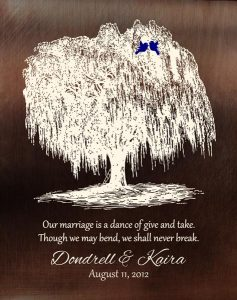 Read more about the article Personalized 9 Year Anniversary Gift Custom Art Proof for Kaira W.