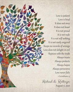 Read more about the article Custom Wedding Day Gift Art Proof for Kathryn M.