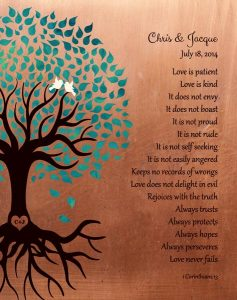 Read more about the article Personalized 7 Year Anniversary Gift Custom Art Proof for Lauren N.