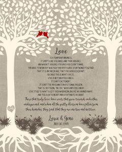 Read more about the article Custom Wedding Day Gift Art Proof for Lisa L.