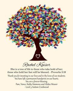Read more about the article Custom Gift for Teacher Art Proof for Pamela V.
