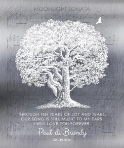 Read more about the article Custom 10 Year Anniversary Gift Art Proof for Paul E.