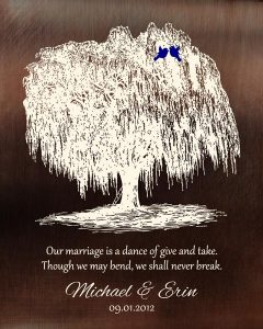 Read more about the article Personalized 9 Year Anniversary Gift Custom Art Proof for Michael P.