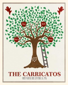 Read more about the article Custom Family Tree Gift Art Proof for Ronald C