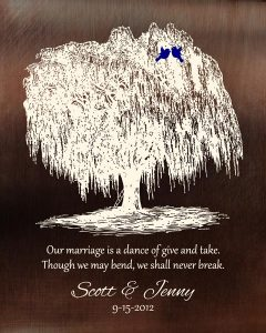 Read more about the article Personalized 9 Year Anniversary Gift Custom Art Proof for Scott B.