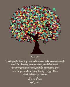 Read more about the article Custom Gift for Mom Art Proof for Larisa L.