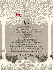 Read more about the article Custom Wedding Day Gift Art Proof for Mr. & Mrs. K.