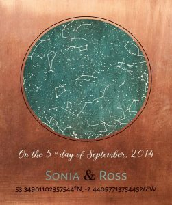 Read more about the article Personalized 7 Year Anniversary Gift Custom Art Proof for Ross B.