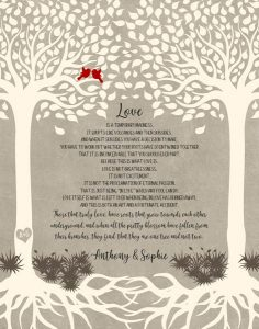 Read more about the article Custom Wedding Day Gift Art Proof for Sophia C.
