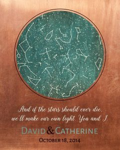 Read more about the article Personalized 7 Year Anniversary Gift Custom Art Proof for Catherine W.