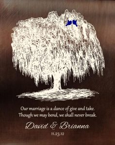 Read more about the article Personalized 9 Year Anniversary Gift Custom Art Proof David Q.