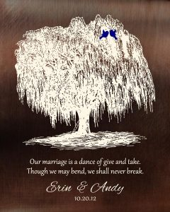 Read more about the article Personalized 9 Year Anniversary Gift Custom Art Proof for Erin N.