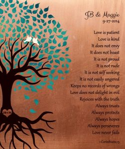 Read more about the article Personalized 7 Year Anniversary Gift Custom Art Proof for Maggie N.