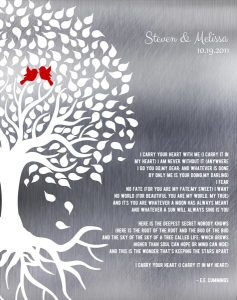 Read more about the article Custom Wedding Day Gift Art Proof for Melissa B,