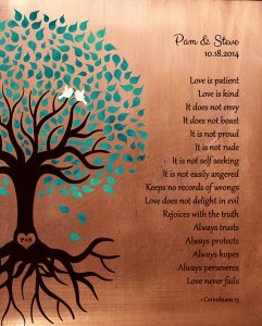 Read more about the article Personalized 7 Year Anniversary Gift Custom Art Proof for Pam V.